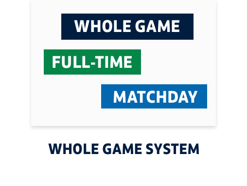 Whole Game System